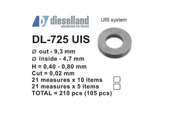 DL-725 UIS SHIM SET FOR UIS/UIP